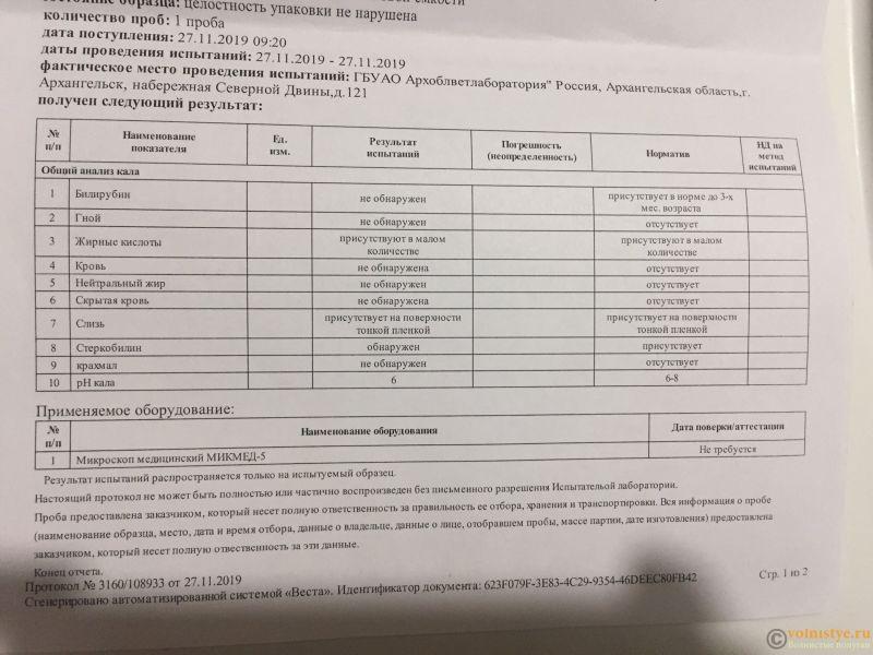 Анализы самки - 5112C6AF-C9FD-4839-BA9E-0741A108CED6.jpeg